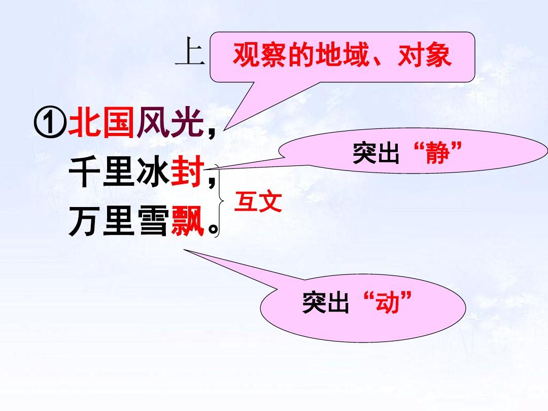 1 沁园春•雪PPT及配套教学设计方案的第8张ppt图片预览