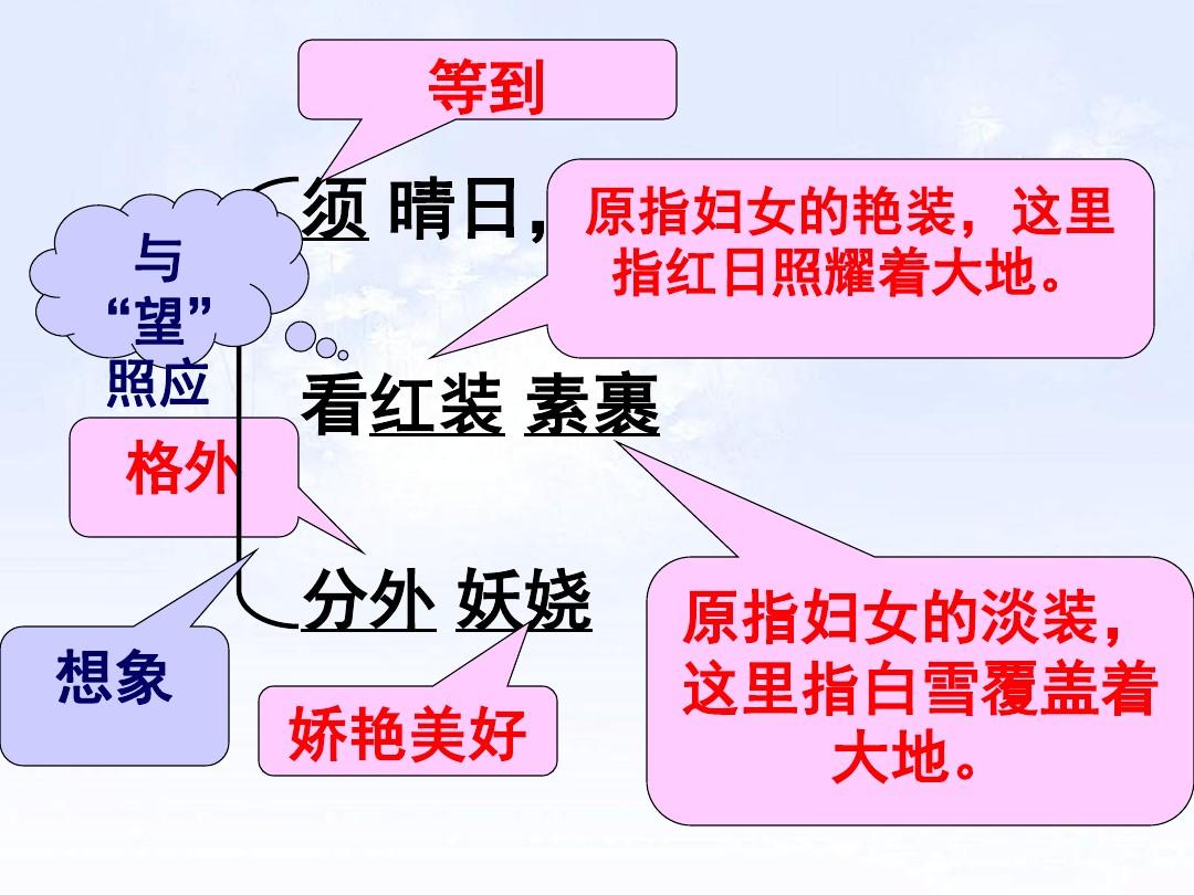 1 沁园春•雪PPT及配套教学设计方案的第10张ppt图片预览