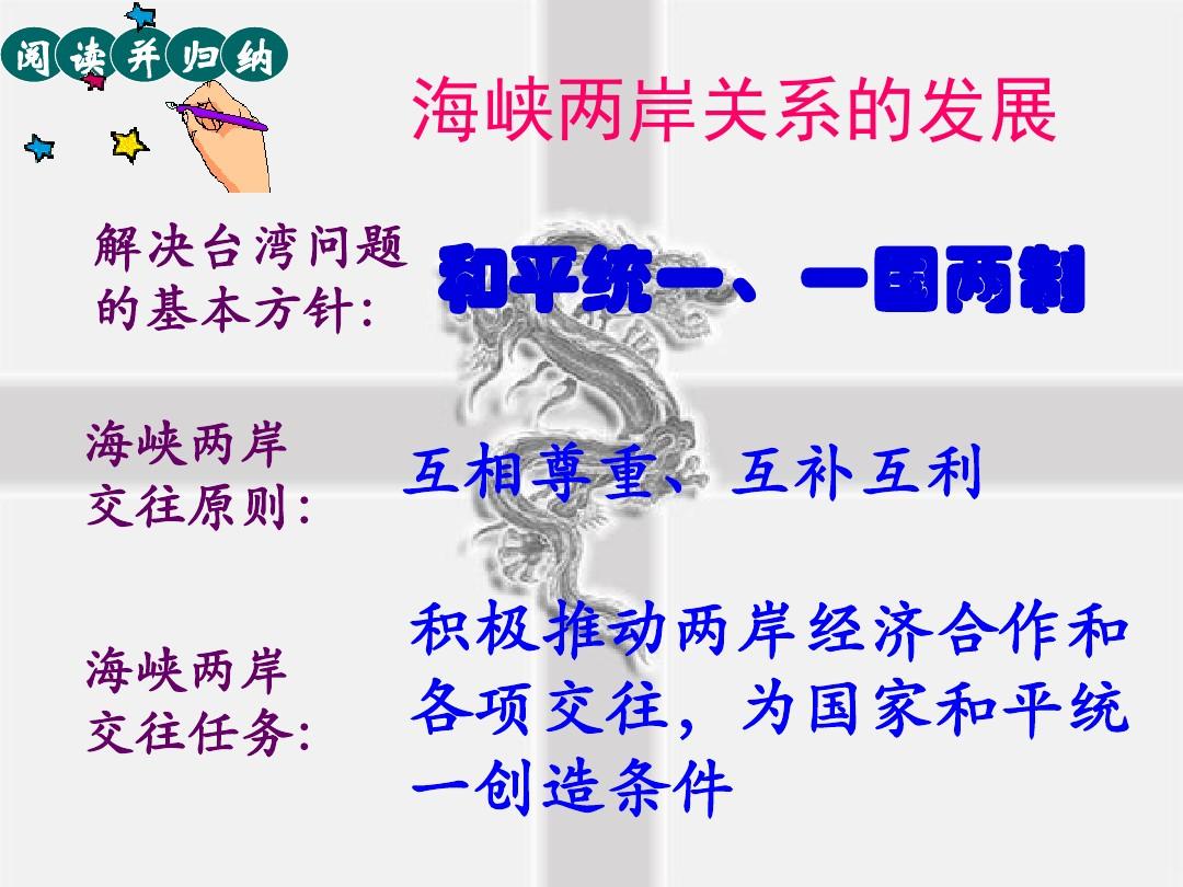 第13课 香港和澳门的回归PPT课件配套教案内容的第20张ppt图片预览