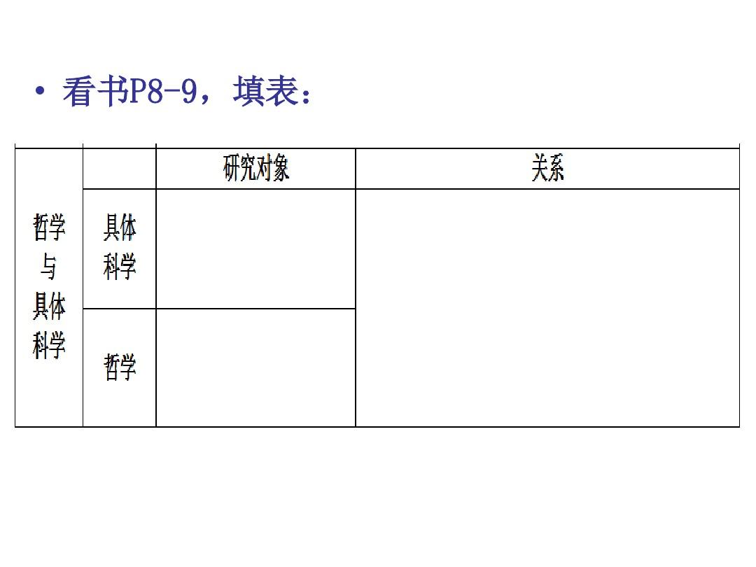 综合探究 走进哲…PPT课件教学实录的第29张ppt图片预览