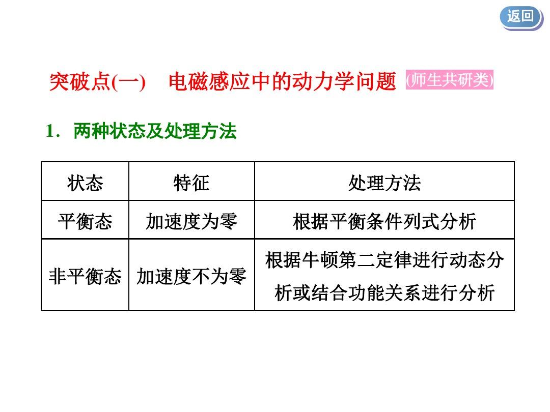 本章小结PPT课件和教案2的第4张ppt图片预览