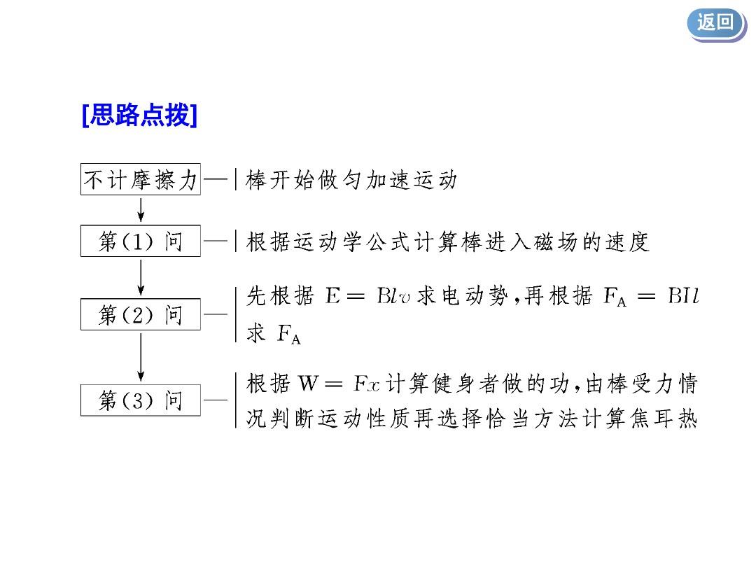 本章小结PPT课件和教案2的第20张ppt图片预览