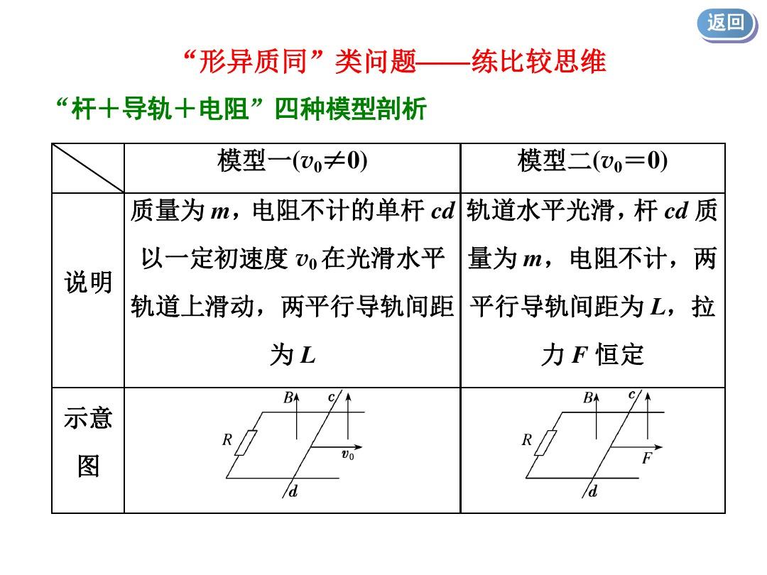 本章小结PPT课件和教案2的第26张ppt图片预览